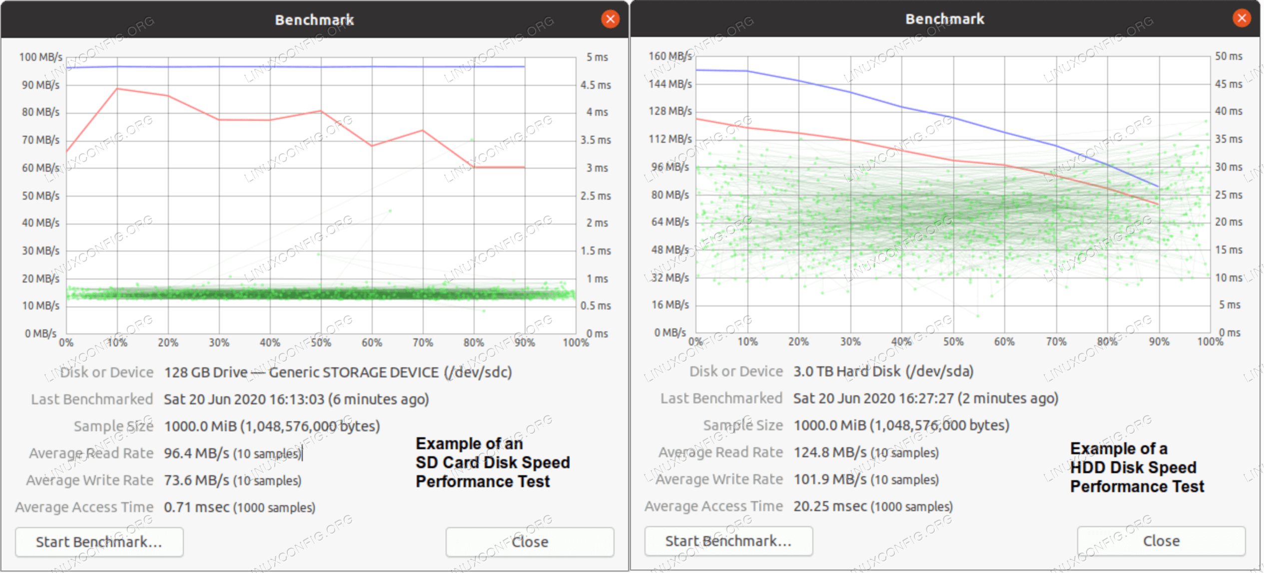 SD vs HDD performance difference
