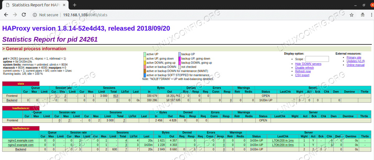 HAProxy Stats Dashboard