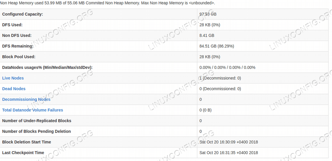 HDFS Details from Namenode Web User Interface