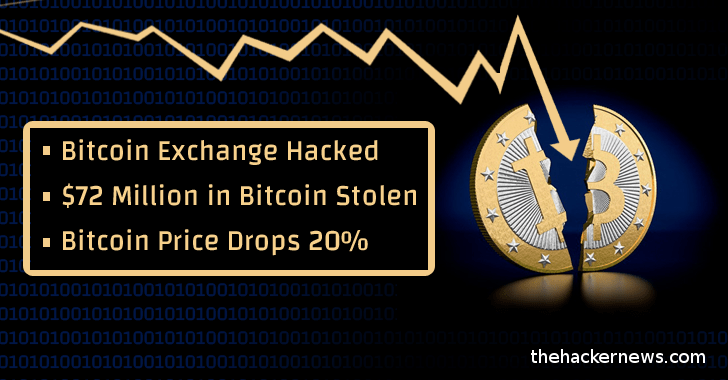 hacking bitcoin exchange