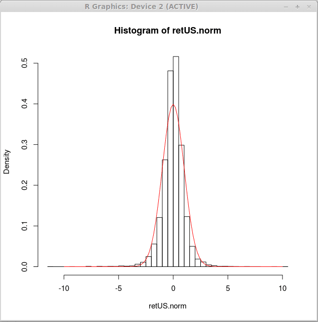 density histogram gnu r