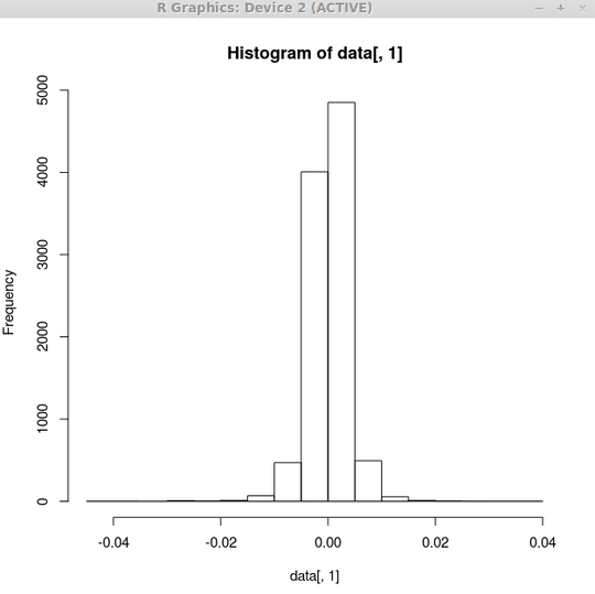 Gnu r plot example