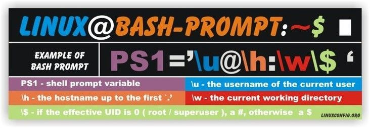 Linux Bash prompt