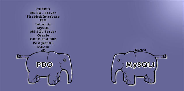pdo_vs_mysqli
