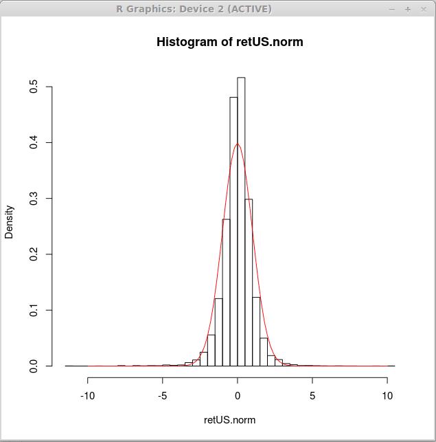 density histogram gnu r