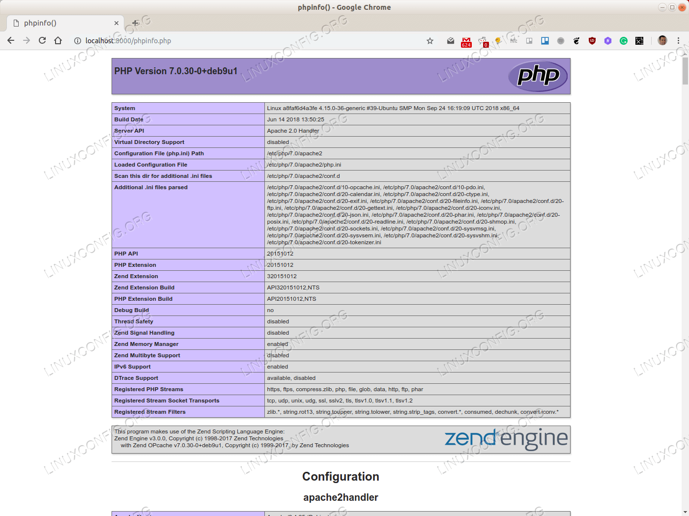 PHP installed