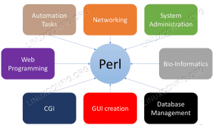 Perl Features