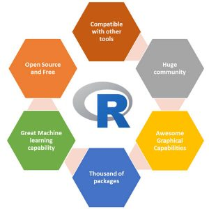 R Features
