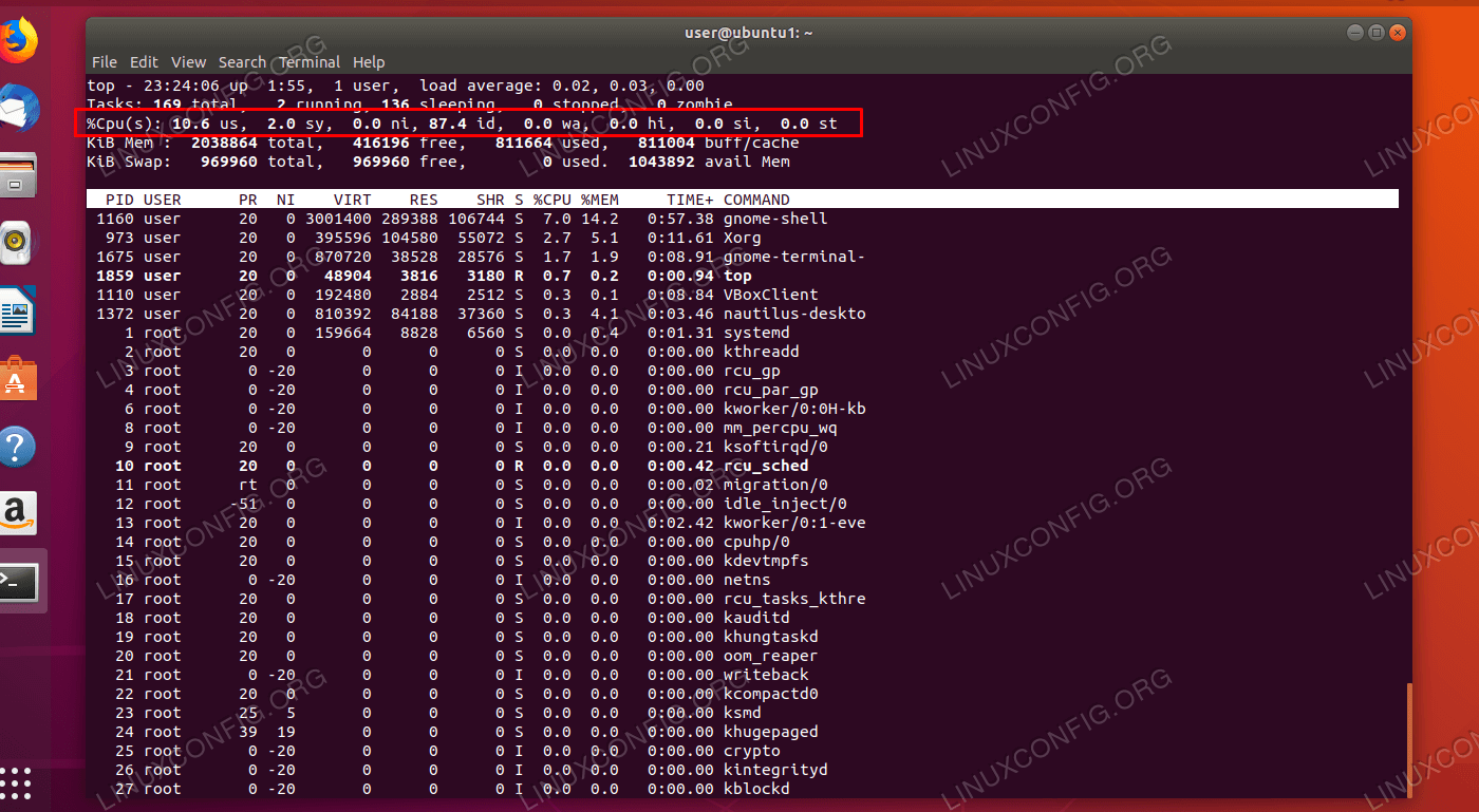 CPU usage from top