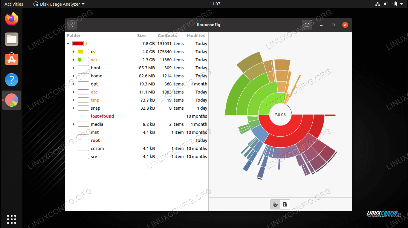 Checking disk usage by folder on Linux